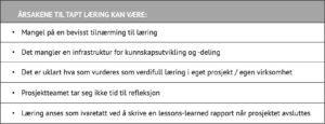 læring i prosjekter Holte Academy 2
